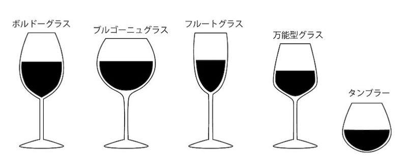 5種類のワイングラス